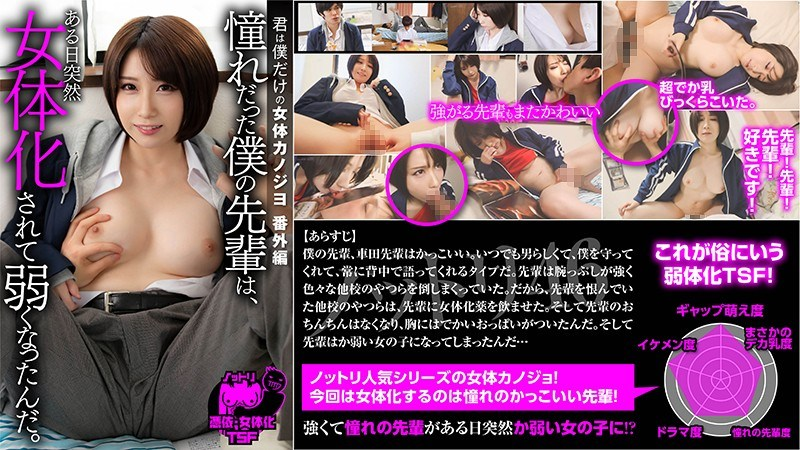 NTTR-046 You're My Very Own Girlfriend Extra Edition I Was Always Infatuated With My Male Friend, But One Day, He Transformed Into A Weak Girl.